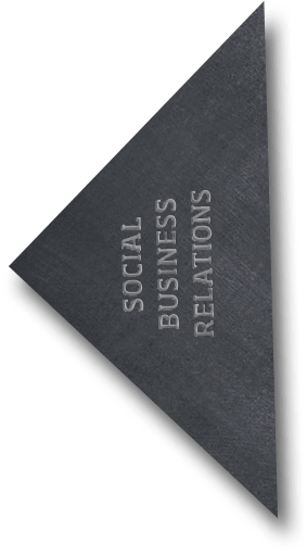 Social Business Relations